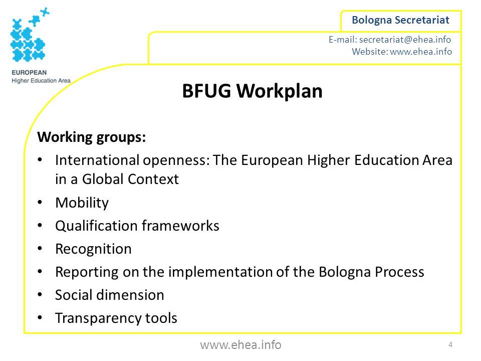 E-mail: secretariat@ehea.info Website: www.ehea.info Bologna Secretariat BFUG Workplan Working groups: International openness: The European Higher Edu