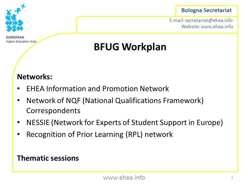 E-mail: secretariat@ehea.info Website: www.ehea.info Bologna Secretariat BFUG Workplan Networks: EHEA Information and Promotion Network Network of NQF