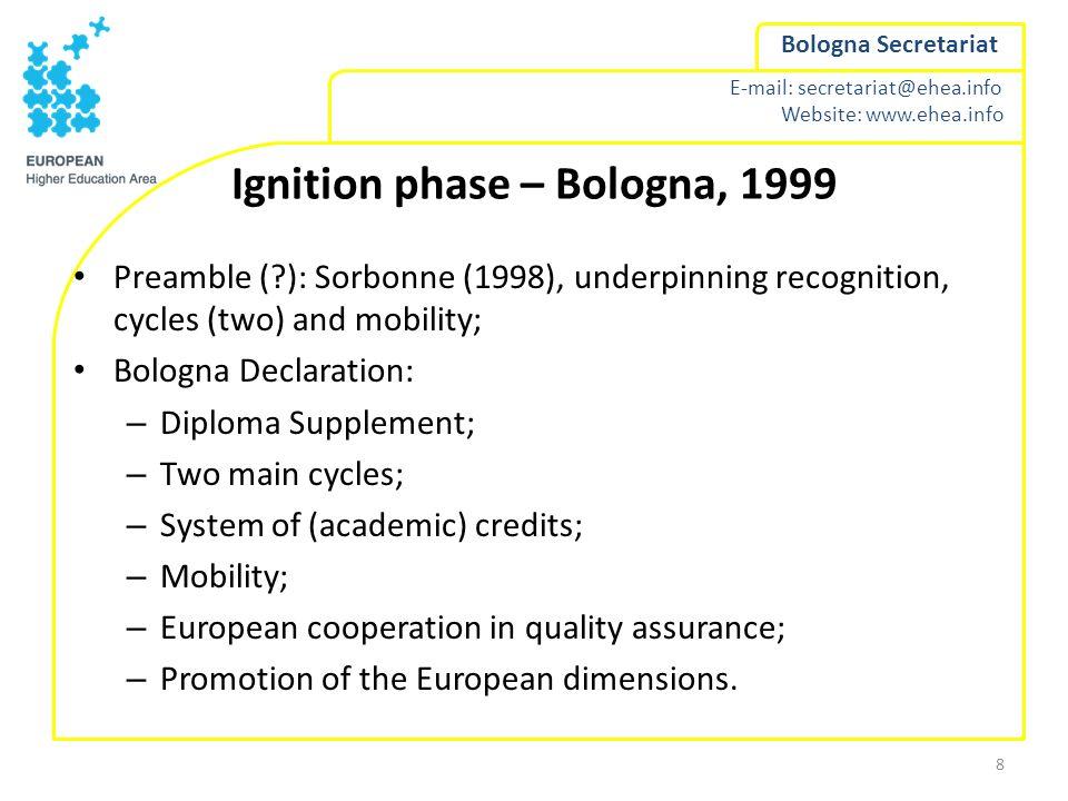 E-mail: secretariat@ehea.info Website: www.ehea.info Bologna Secretariat Ignition phase – Bologna, 1999 Preamble (?): Sorbonne (1998), underpinning re