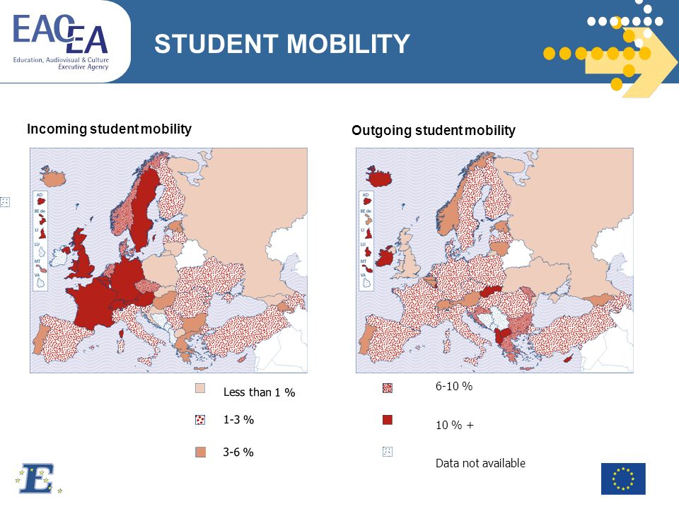 STUDENT MOBILITY Incoming student mobility Outgoing student mobility Less than 1 % 1-3 % 3-6 % 6-10 % 10 % + Data not available