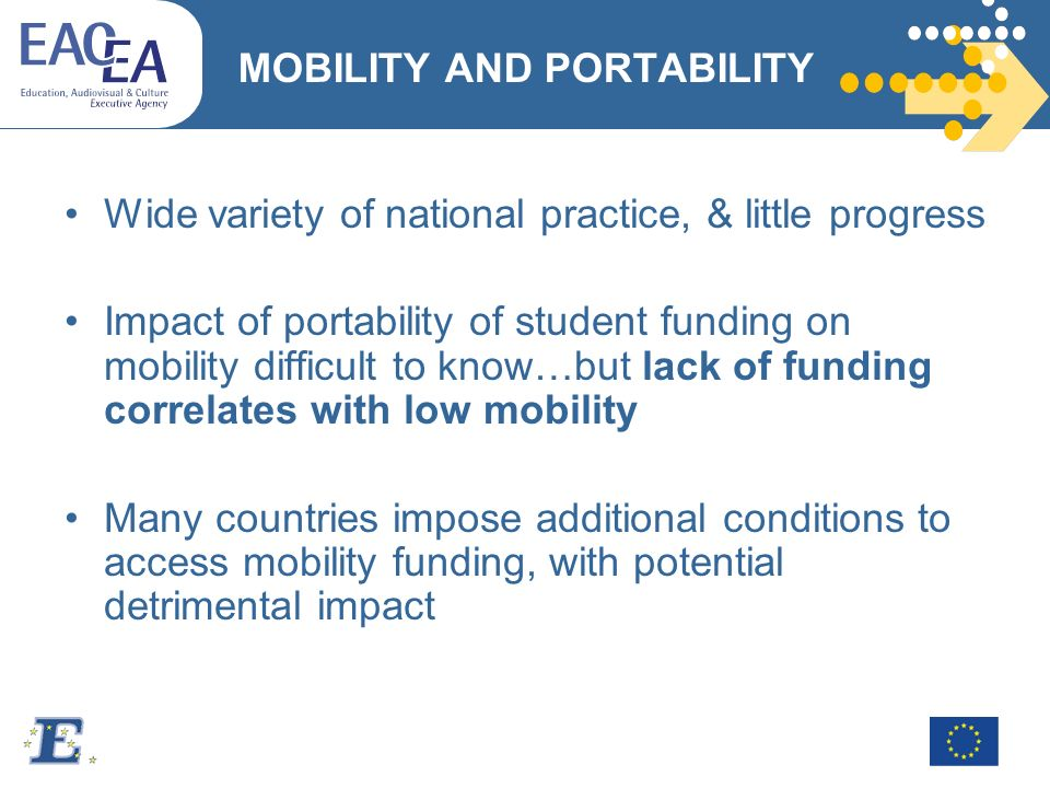 MOBILITY AND PORTABILITY Wide variety of national practice, & little progress Impact of portability of student funding on mobility difficult to know…but lack of funding correlates with low mobility Many countries impose additional conditions to access mobility funding, with potential detrimental impact