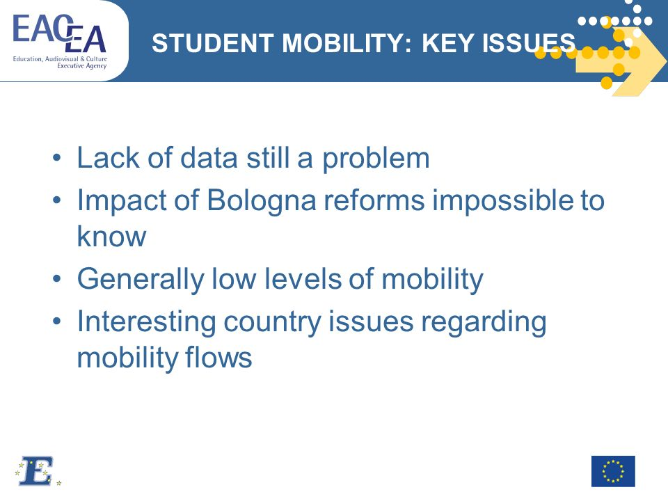 STUDENT MOBILITY: KEY ISSUES Lack of data still a problem Impact of Bologna reforms impossible to know Generally low levels of mobility Interesting country issues regarding mobility flows