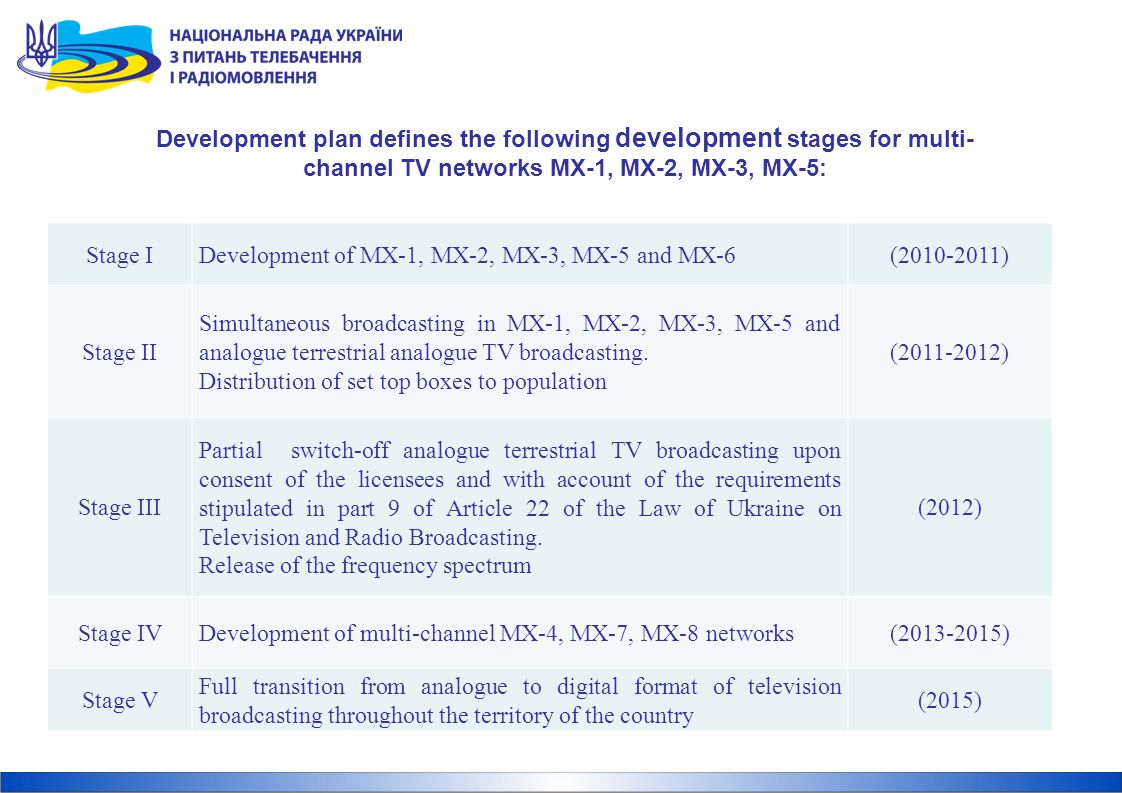 Development plan defines the following development stages for multi- channel TV networks MX-1, MX-2, MX-3, MX-5: Stage IDevelopment of MX-1, MX-2, MX-3, MX-5 and MX-6(2010-2011) Stage II Simultaneous broadcasting in MX-1, MX-2, MX-3, MX-5 and analogue terrestrial analogue TV broadcasting.