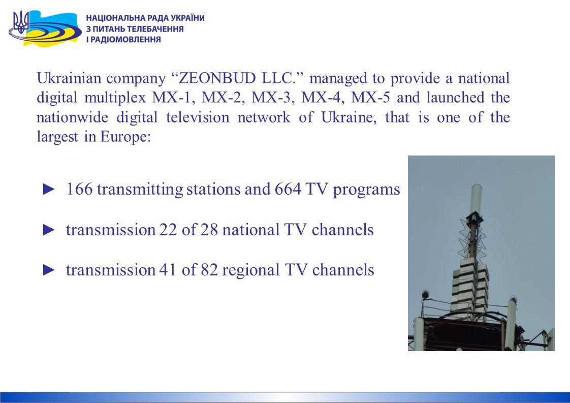 Ukrainian company ZEONBUD LLC.
