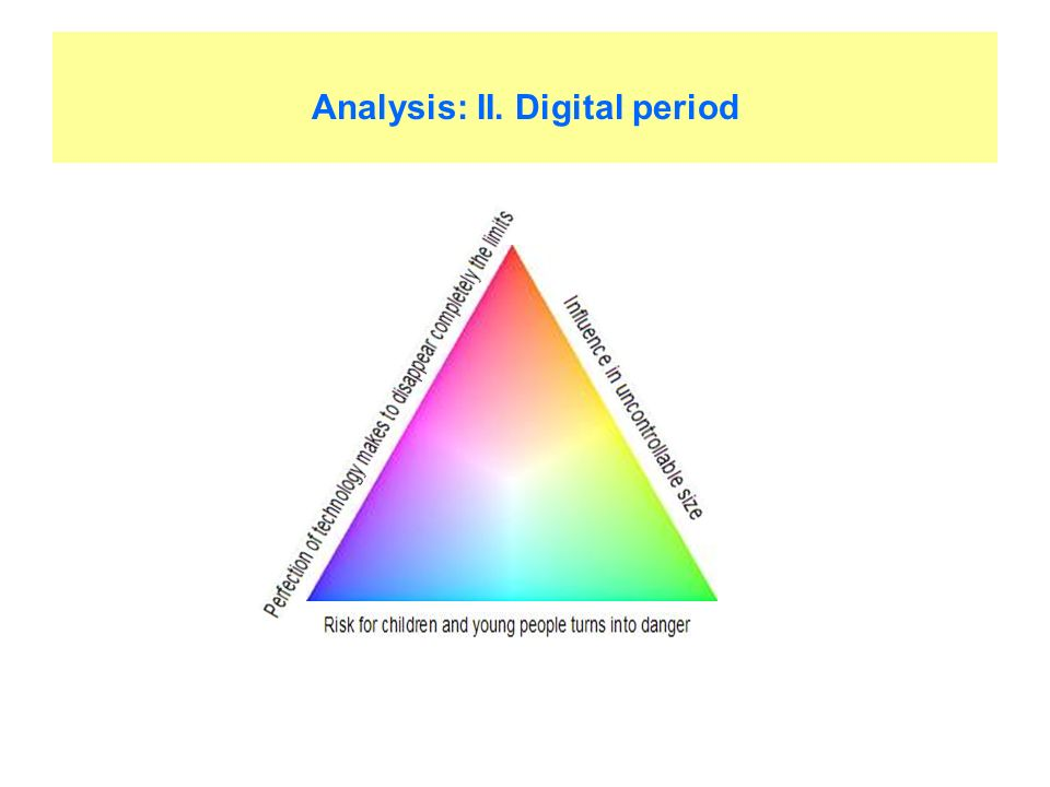Analysis: II. Digital period