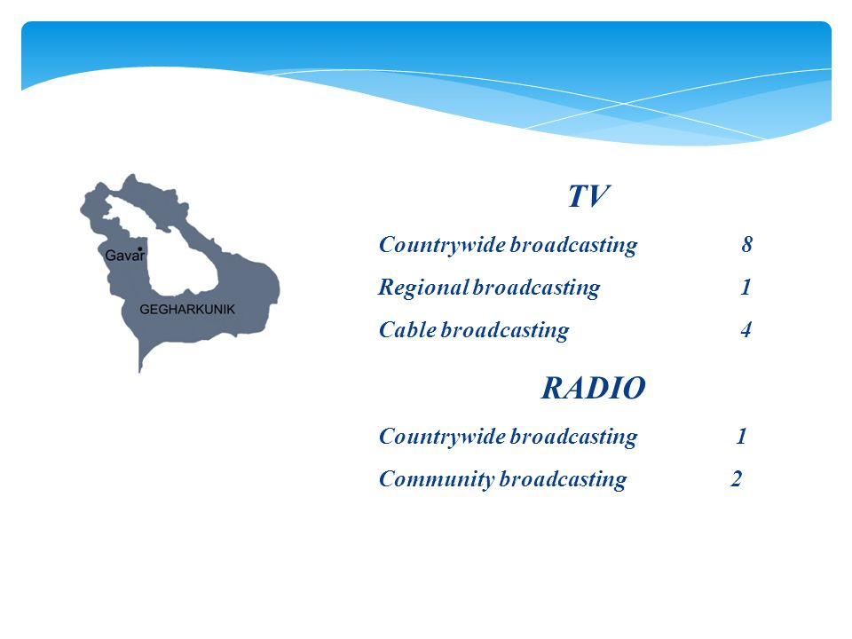 TV Countrywide broadcasting 8 Regional broadcasting 1 Cable broadcasting 4 RADIO Countrywide broadcasting 1 Community broadcasting 2