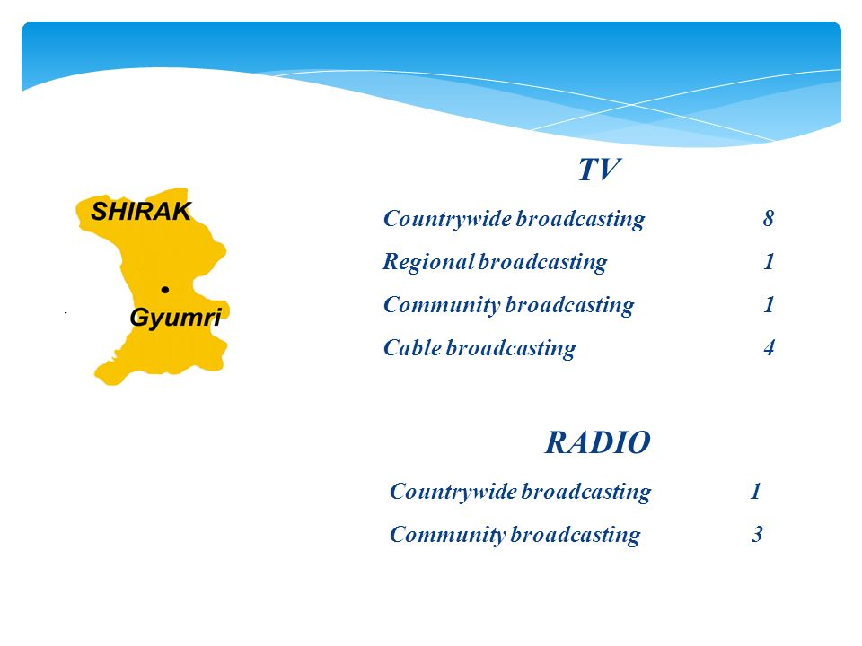 TV Countrywide broadcasting 8 Regional broadcasting 1 Community broadcasting 1 Cable broadcasting 4 RADIO Countrywide broadcasting 1 Community broadca
