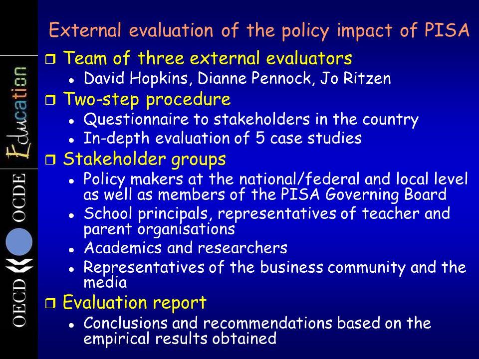 External evaluation of the policy impact of PISA r Team of three external evaluators David Hopkins, Dianne Pennock, Jo Ritzen r Two-step procedure Que