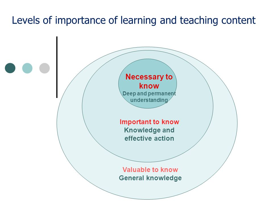 Levels of importance of learning and teaching content Necessary to know Deep and permanent understanding Important to know Knowledge and effective action Valuable to know General knowledge