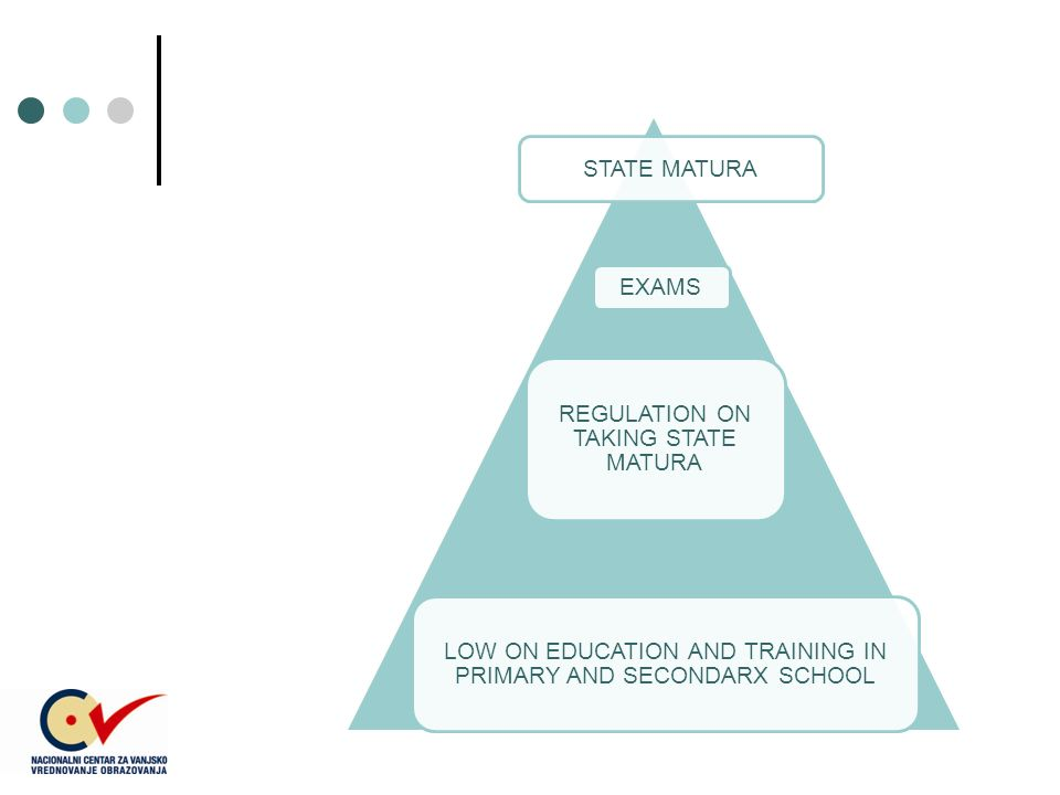 EXAMS REGULATION ON TAKING STATE MATURA LOW ON EDUCATION AND TRAINING IN PRIMARY AND SECONDARX SCHOOL