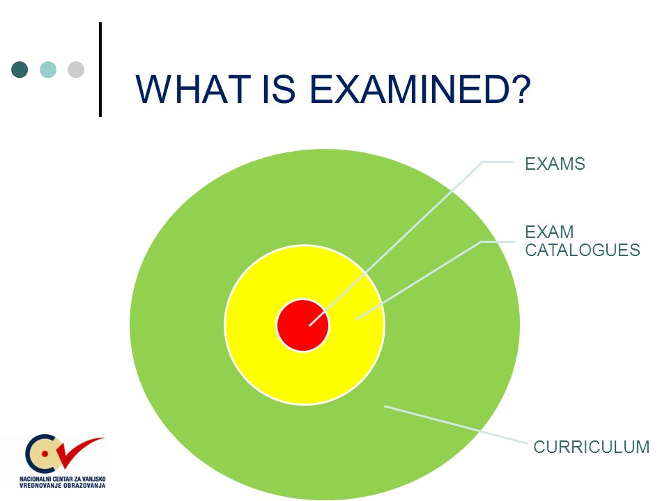WHAT IS EXAMINED EXAMS EXAM CATALOGUES CURRICULUM