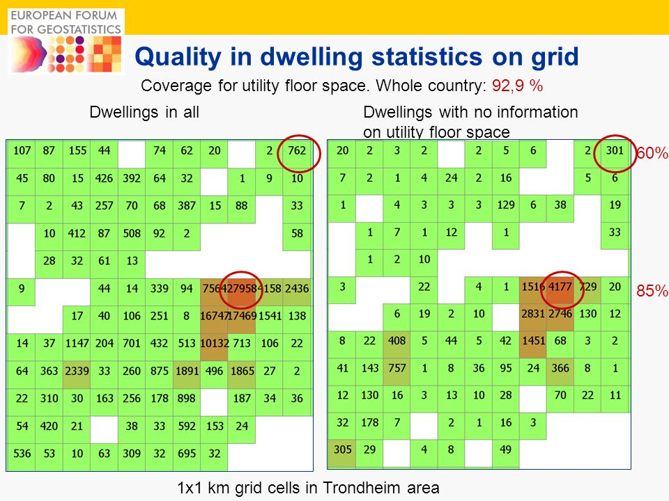 14 Dwellings with no information on utility floor space Dwellings in all Quality in dwelling statistics on grid Coverage for utility floor space.
