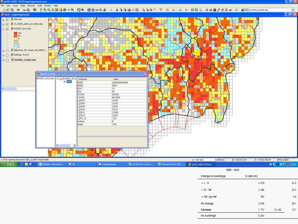 15 2008 - 2012 Change (N buildings)N (5x5 km) + 1 - 94 27934,3 + 10 - 992 49620,0 + 100 og mer3632,9 No change3 63829,1 Decrease1 70712 48313,7 No bui