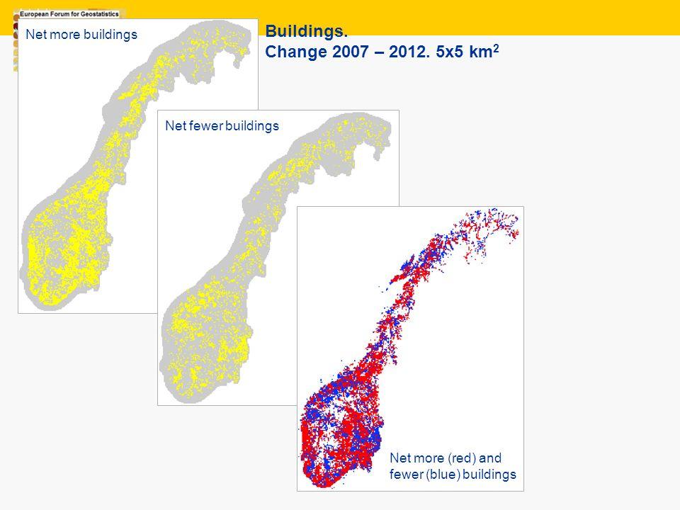 17 Buildings. Change 2007 – 2012. 5x5 km 2 Net more buildings Net fewer buildings Net more (red) and fewer (blue) buildings