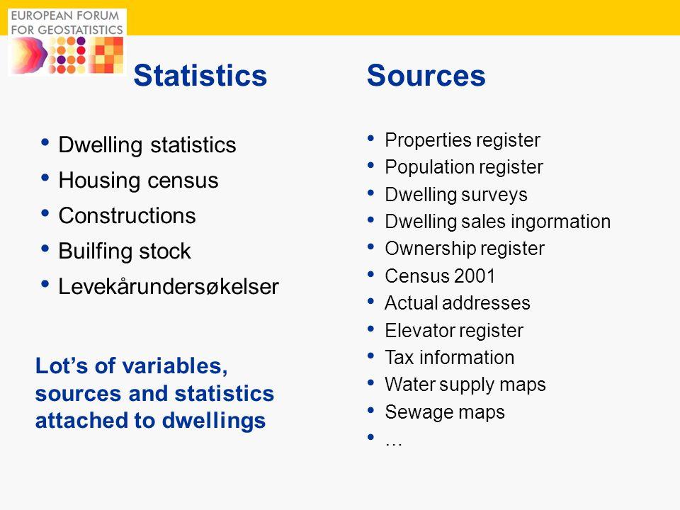 4 Statistics Dwelling statistics Housing census Constructions Builfing stock Levekårundersøkelser Sources Properties register Population register Dwel