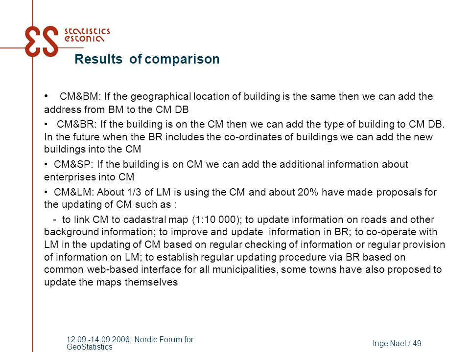 Inge Nael / 49 12.09.-14.09.2006; Nordic Forum for GeoStatistics Results of comparison CM&BM: If the geographical location of building is the same then we can add the address from BM to the CM DB CM&BR: If the building is on the CM then we can add the type of building to CM DB.