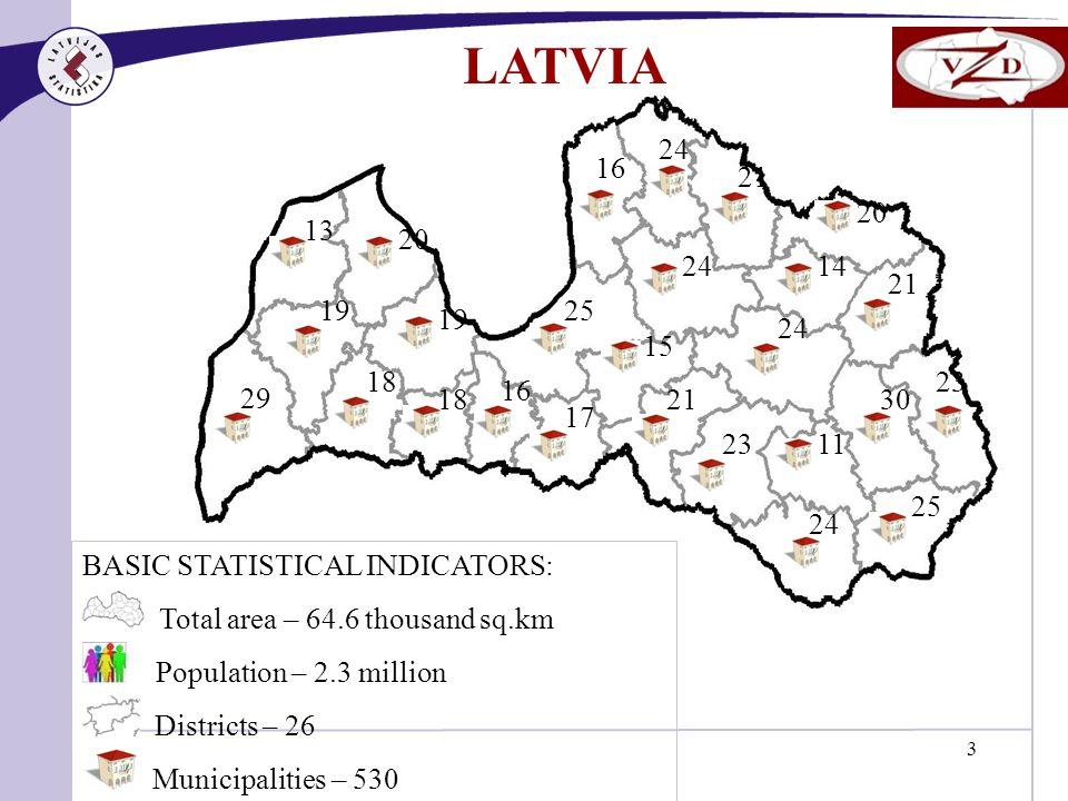 3 LATVIA BASIC STATISTICAL INDICATORS: Total area – 64.6 thousand sq.km Population – 2.3 million Districts – 26 Municipalities – 530 21 23 11 24 25 23 30 21 20 21 24 16 24 25 15 17 16 18 19 20 13 19 29 18 14 24