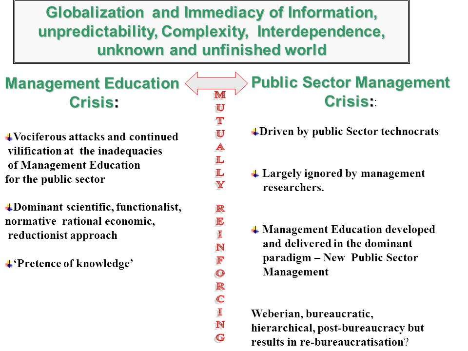 Public Sector Management Crisis: Crisis: : Driven by public Sector technocrats Largely ignored by management researchers.