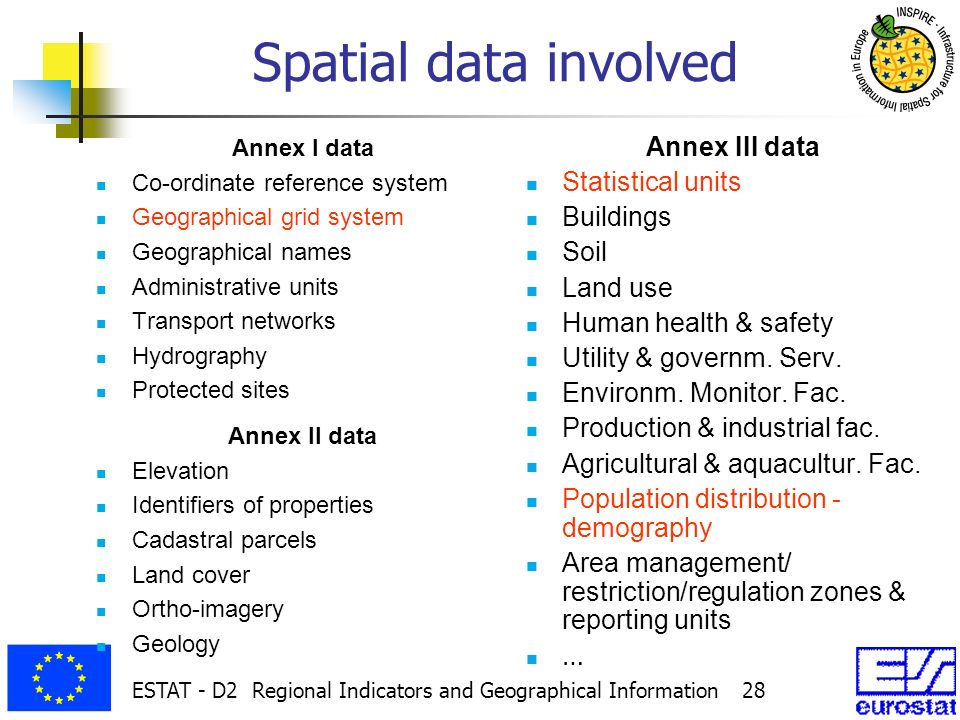 ESTAT - D2 Regional Indicators and Geographical Information 28 Spatial data involved Annex I data Co-ordinate reference system Geographical grid system Geographical names Administrative units Transport networks Hydrography Protected sites Annex II data Elevation Identifiers of properties Cadastral parcels Land cover Ortho-imagery Geology Annex III data Statistical units Buildings Soil Land use Human health & safety Utility & governm.