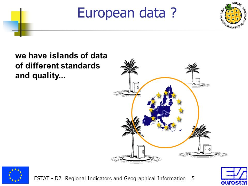 ESTAT - D2 Regional Indicators and Geographical Information 5 European data .