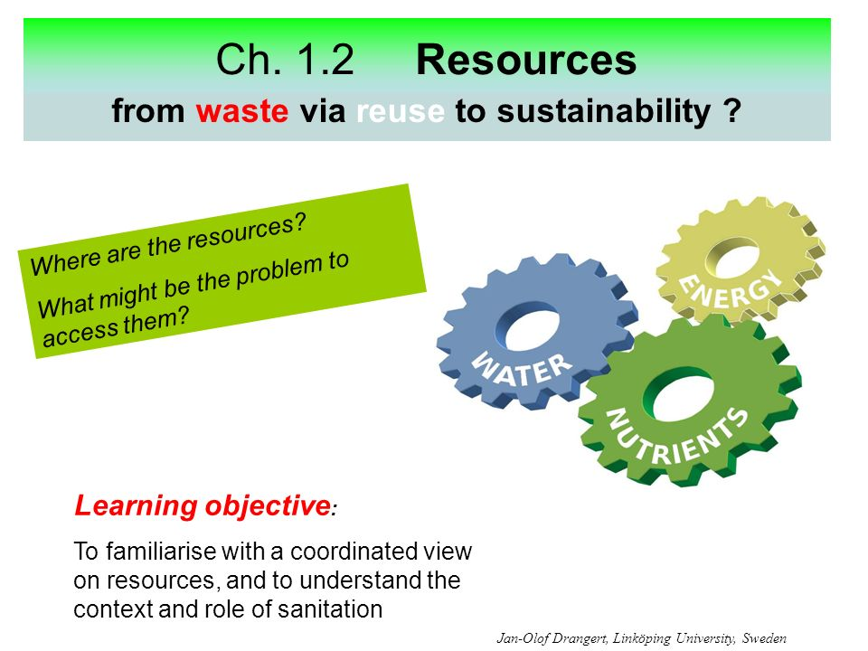 Ch. 1.2 Resources energy from waste via reuse to sustainability .