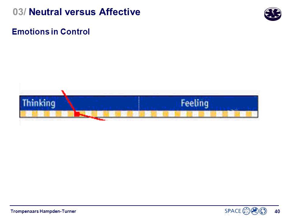 39 Trompenaars Hampden-Turner 03/ Neutral versus Affective Emotions in Control