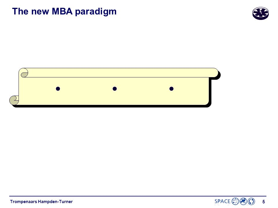 4 Trompenaars Hampden-Turner The new MBA paradigm: with ONE line