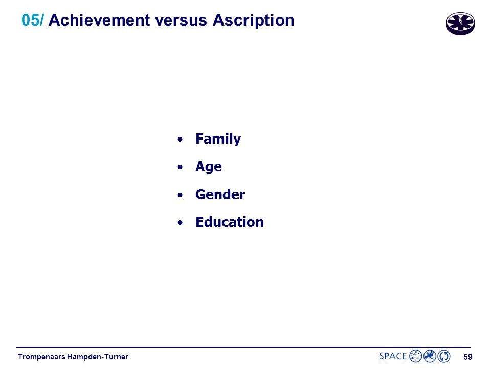 58 Trompenaars Hampden-Turner 05/ Achievement versus Ascription STATUS ? What You Do Who You Are