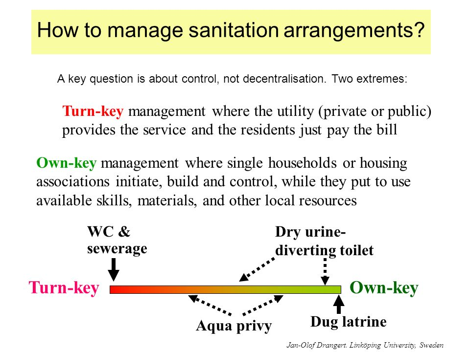 How to manage sanitation arrangements? Turn-key management where the utility (private or public) provides the service and the residents just pay the b