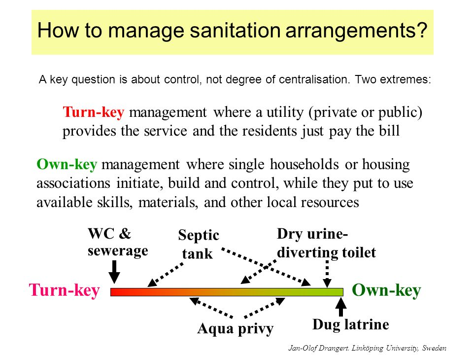 How to manage sanitation arrangements.