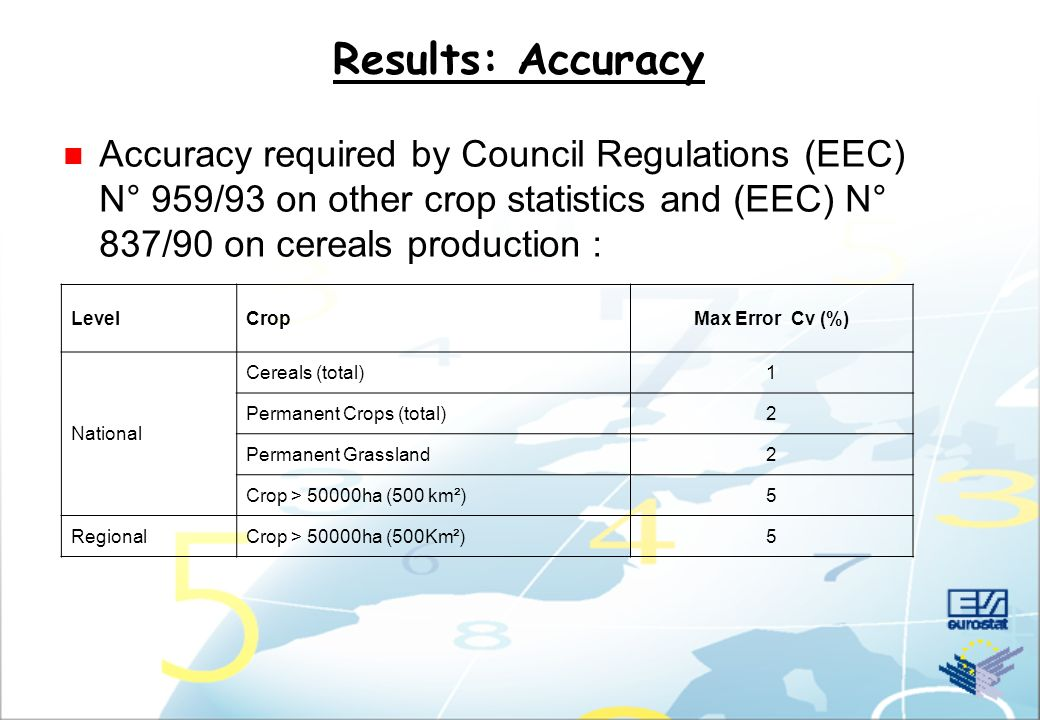 Results: Accuracy n Accuracy required by Council Regulations (EEC) N° 959/93 on other crop statistics and (EEC) N° 837/90 on cereals production : Leve