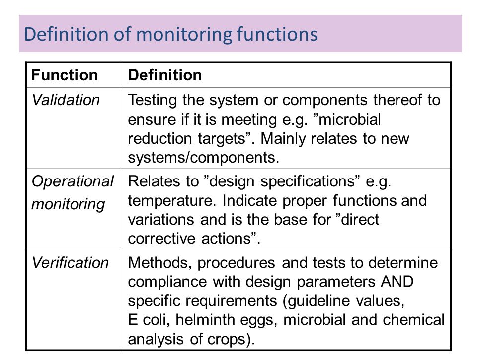 FunctionDefinition ValidationTesting the system or components thereof to ensure if it is meeting e.g. microbial reduction targets. Mainly relates to n