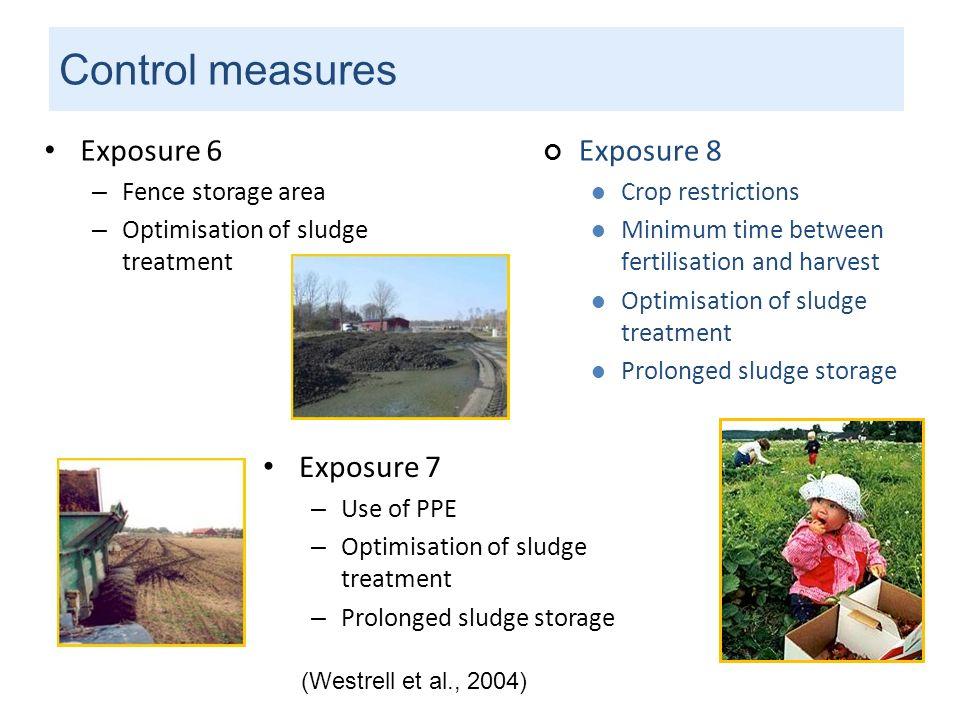 Exposure 6 – Fence storage area – Optimisation of sludge treatment Exposure 7 – Use of PPE – Optimisation of sludge treatment – Prolonged sludge stora