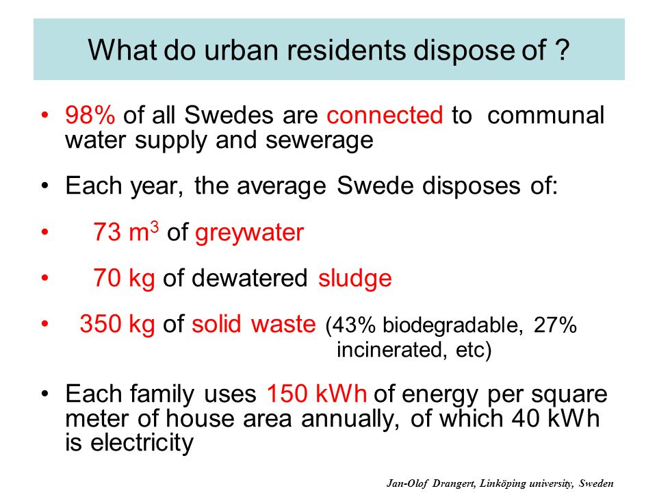 What do urban residents dispose of ? 98% of all Swedes are connected to communal water supply and sewerage Each year, the average Swede disposes of: 7