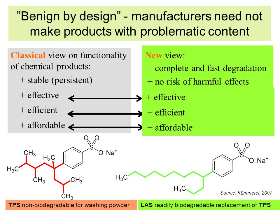 Benign by design - manufacturers need not make products with problematic content Classical view on functionality of chemical products: + stable (persi