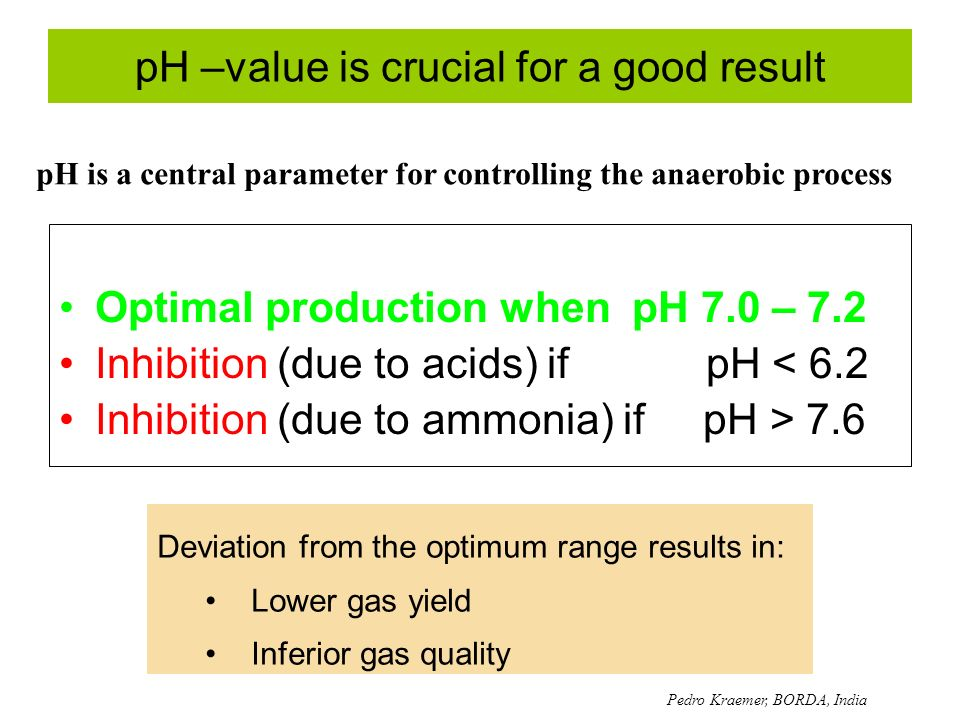 pH –value is crucial for a good result Optimal production when pH 7.0 – 7.2 Inhibition (due to acids) if pH < 6.2 Inhibition (due to ammonia) if pH >