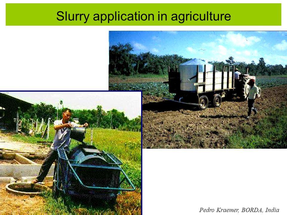 Slurry application in agriculture Pedro Kraemer, BORDA, India