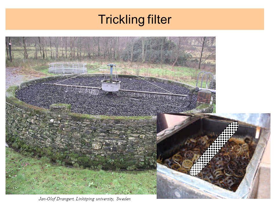 Trickling filter Jan-Olof Drangert, Linköping university, Sweden