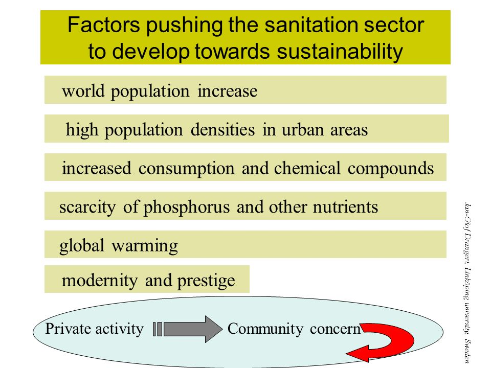 world population increase high population densities in urban areas increased consumption and chemical compounds modernity and prestige Private activity Community concern Factors pushing the sanitation sector to develop towards sustainability scarcity of phosphorus and other nutrients global warming Jan-Olof Drangert, Linköping university, Sweden