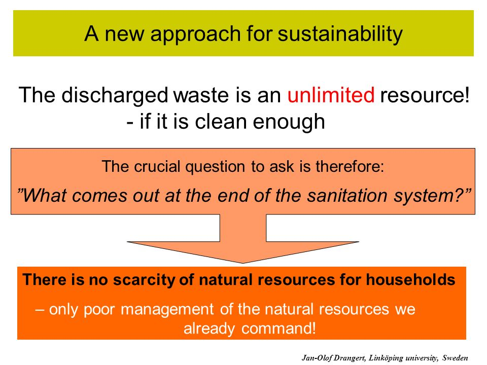 A new approach for sustainability The discharged waste is an unlimited resource.
