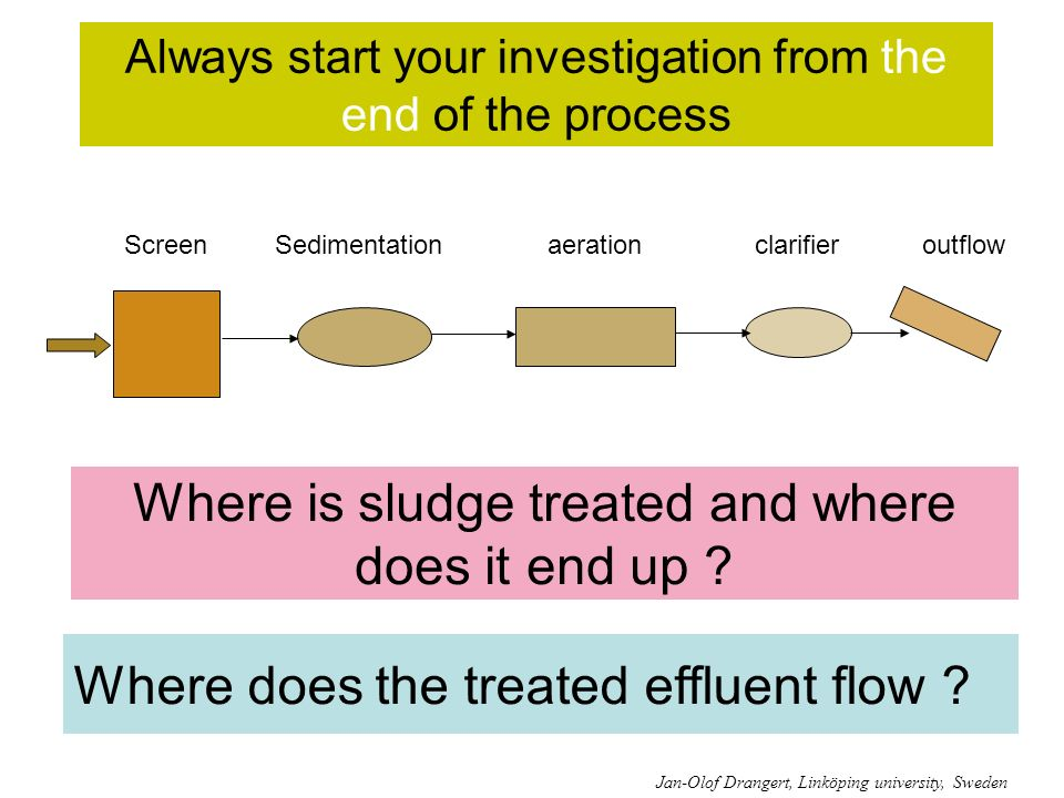 Where is sludge treated and where does it end up .