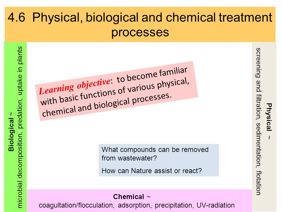 Learning objective : to become familiar with basic functions of various physical, chemical and biological processes. Physical ~ screening and filtrati
