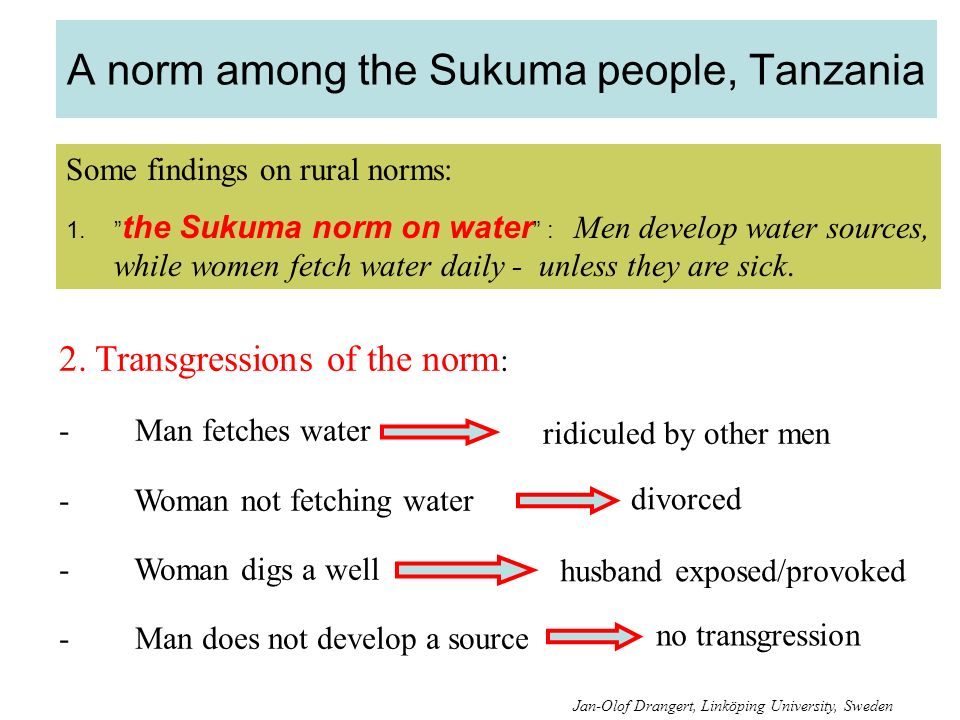 A norm among the Sukuma people, Tanzania Some findings on rural norms: 1. the Sukuma norm on water : Men develop water sources, while women fetch wate