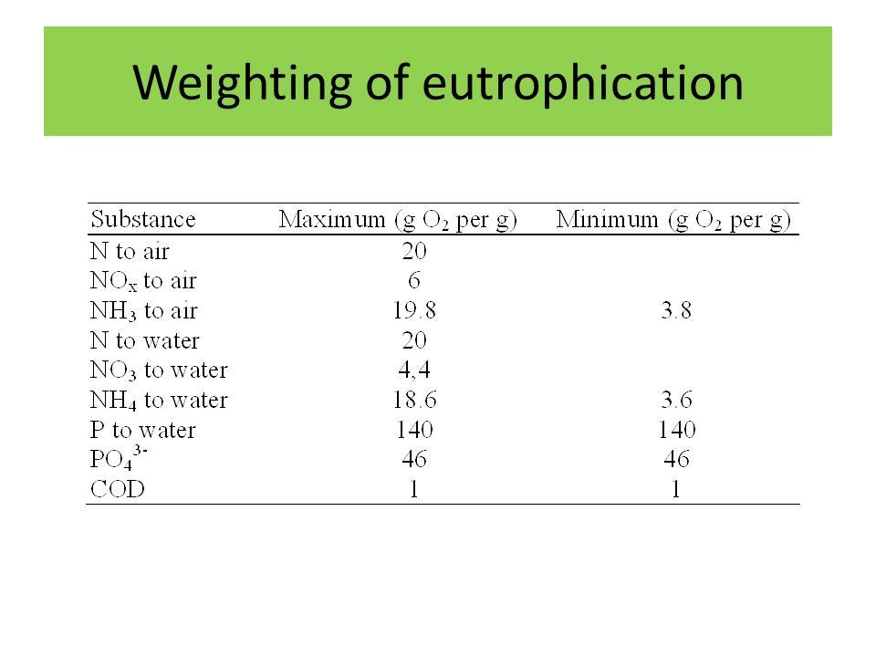 Weighting of eutrophication