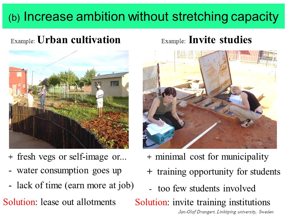 (b) Increase ambition without stretching capacity Example: Urban cultivation + fresh vegs or self-image or...