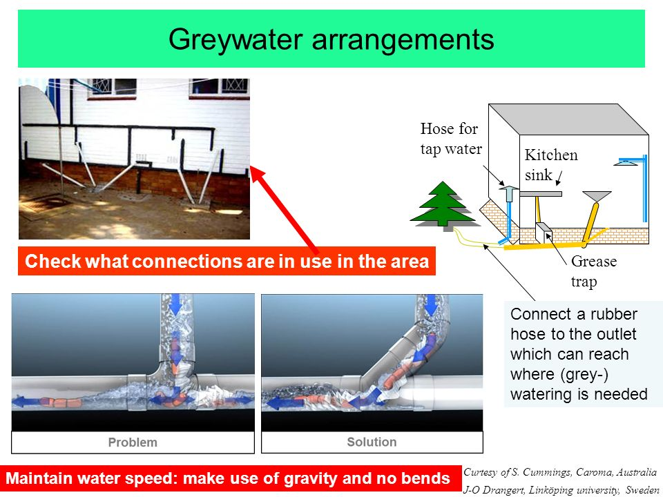 Grease trap Greywater arrangements Hose for tap water Kitchen sink Curtesy of S.