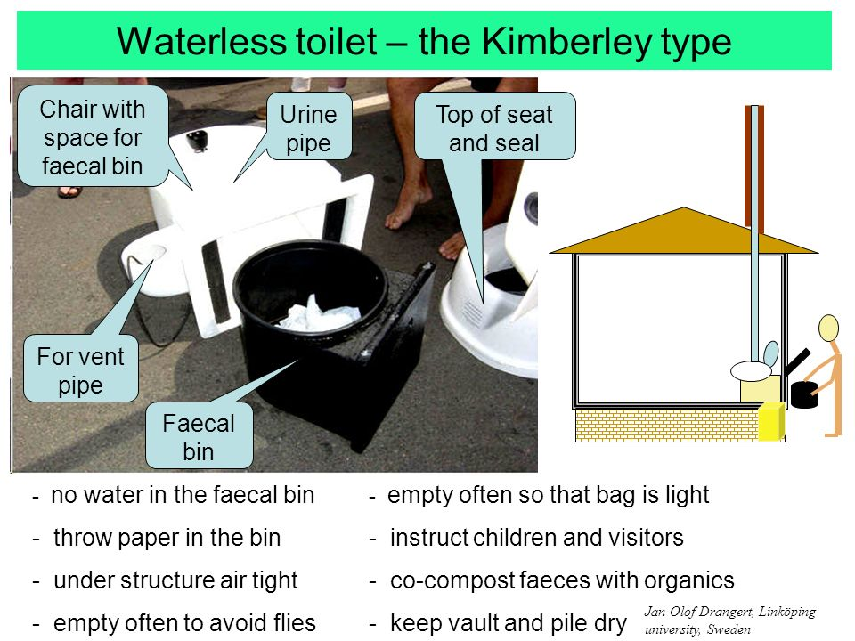 Waterless toilet – the Kimberley type Chair with space for faecal bin Top of seat and seal Faecal bin For vent pipe Urine pipe - no water in the faecal bin - throw paper in the bin - under structure air tight - empty often to avoid flies - empty often so that bag is light - instruct children and visitors - co-compost faeces with organics - keep vault and pile dry Jan-Olof Drangert, Linköping university, Sweden