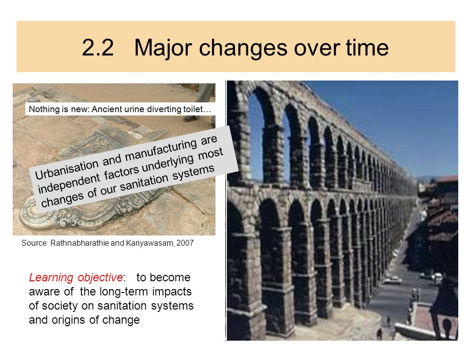 2.2 Major changes over time Learning objective: to become aware of the long-term impacts of society on sanitation systems and origins of change Urbani
