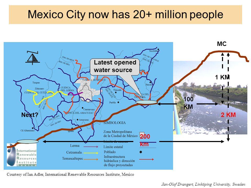 Mexico City now has 20+ million people MC Latest opened water source 100 KM 1 KM Next? 200 km 2 KM Jan-Olof Drangert, Linköping University, Sweden Cou