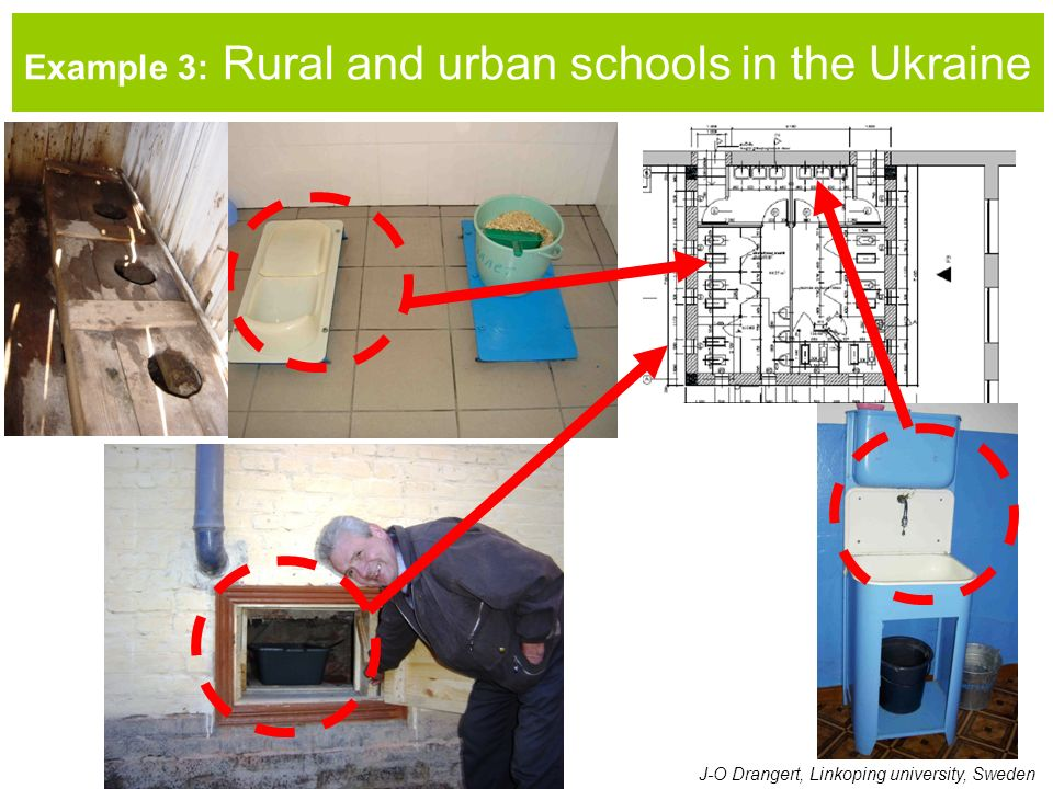 J-O Drangert, Linkoping university, Sweden Example 3: Rural and urban schools in the Ukraine